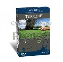 Газонная травосмесь засухоустойчивая Turfline Water Less. Выбор фасовки